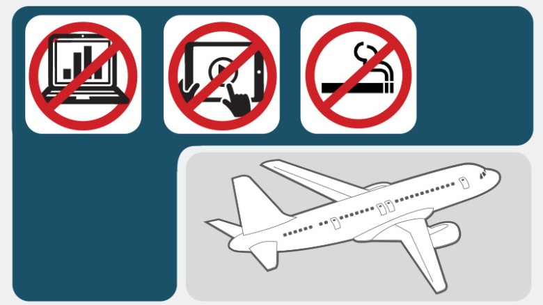 US, UK ban electronics on some inbound flights