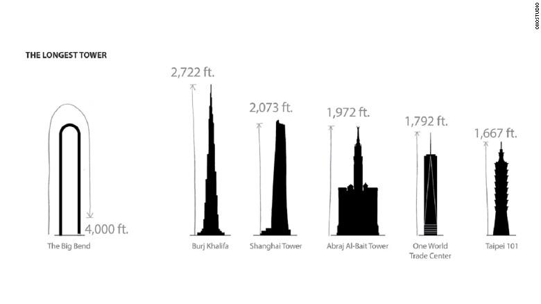 New York Bakal Punya Menara Terpanjang