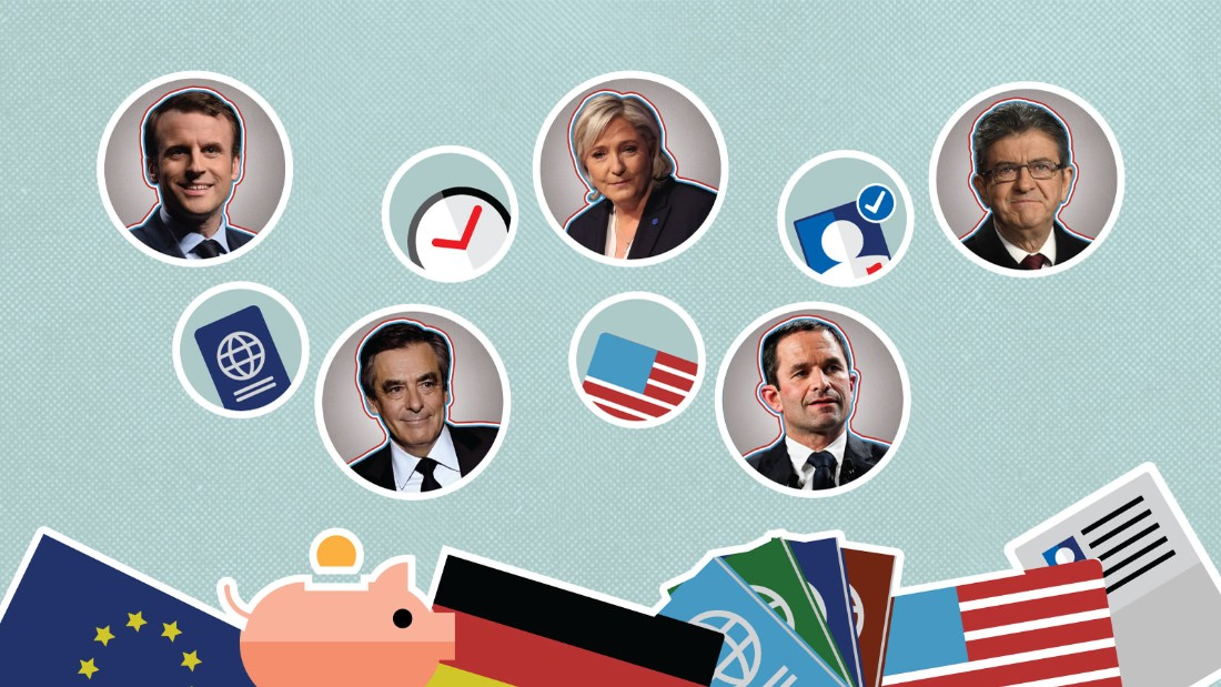 The beginner's guide to the French elections (And a refresher for the rest of you)