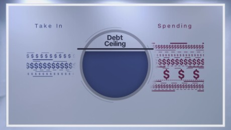 Romans Numeral Raising debt ceiling is not a license to spend_00003803.jpg