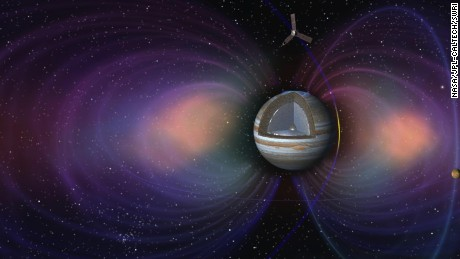 This artist's concept shows the pole-to-pole orbits of the NASA's Juno spacecraft at Jupiter. Image credit: NASA/JPL-Caltech/SwRI