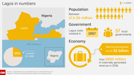 Lagos in focus: an overview of the city's key statistics