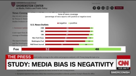 The real media bias: Negativity_00050508