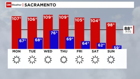 Heat wave hits Arizona, California on 1st day of summer