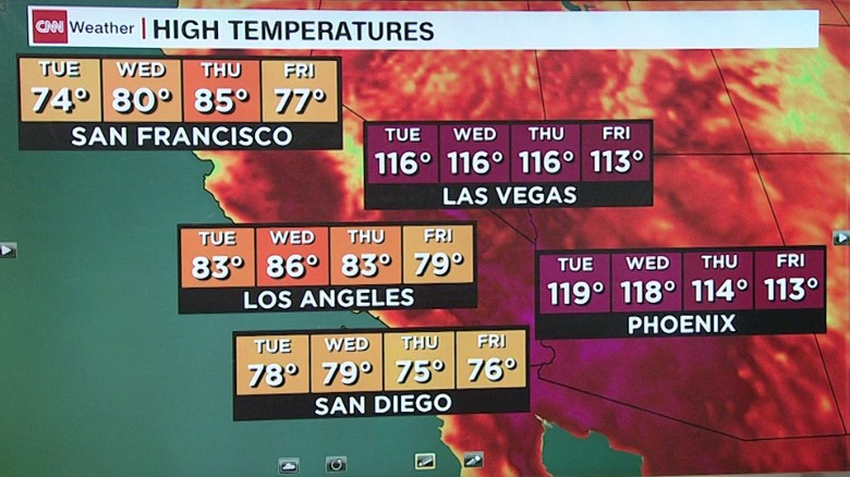 Cheering 1st day of summer? Not in Phoenix when 120 expected