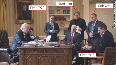 1 picture that explains the remarkable White House staff turnover