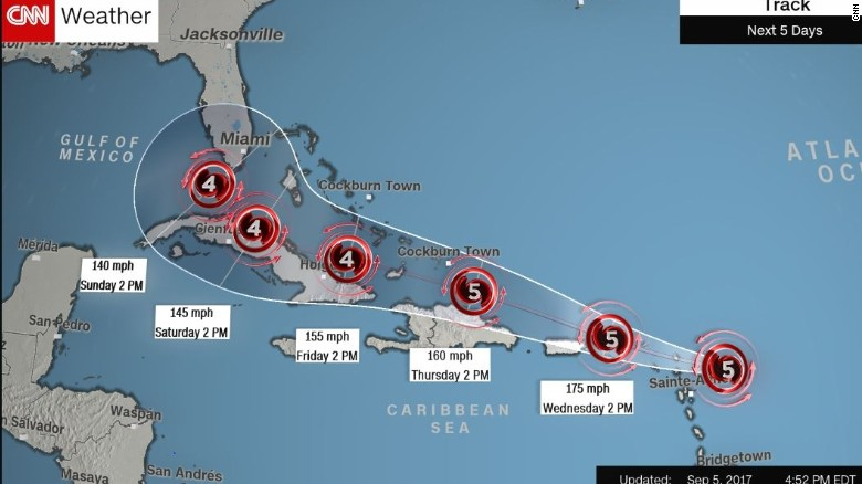 Hurricane Irma is forecast to cross through the Atlantic just above Puerto Rico and Cuba