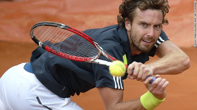 Image result for gulbis