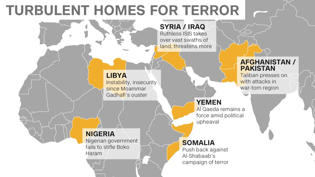 relationship between terrorist groups and nation states