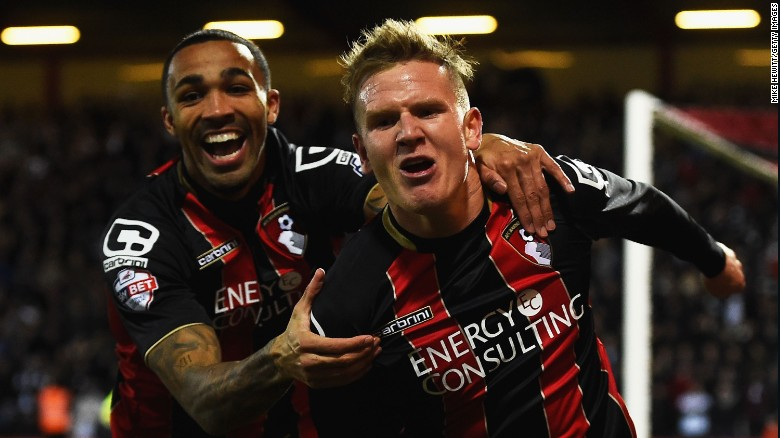 Image result for AFC Bournemouth team