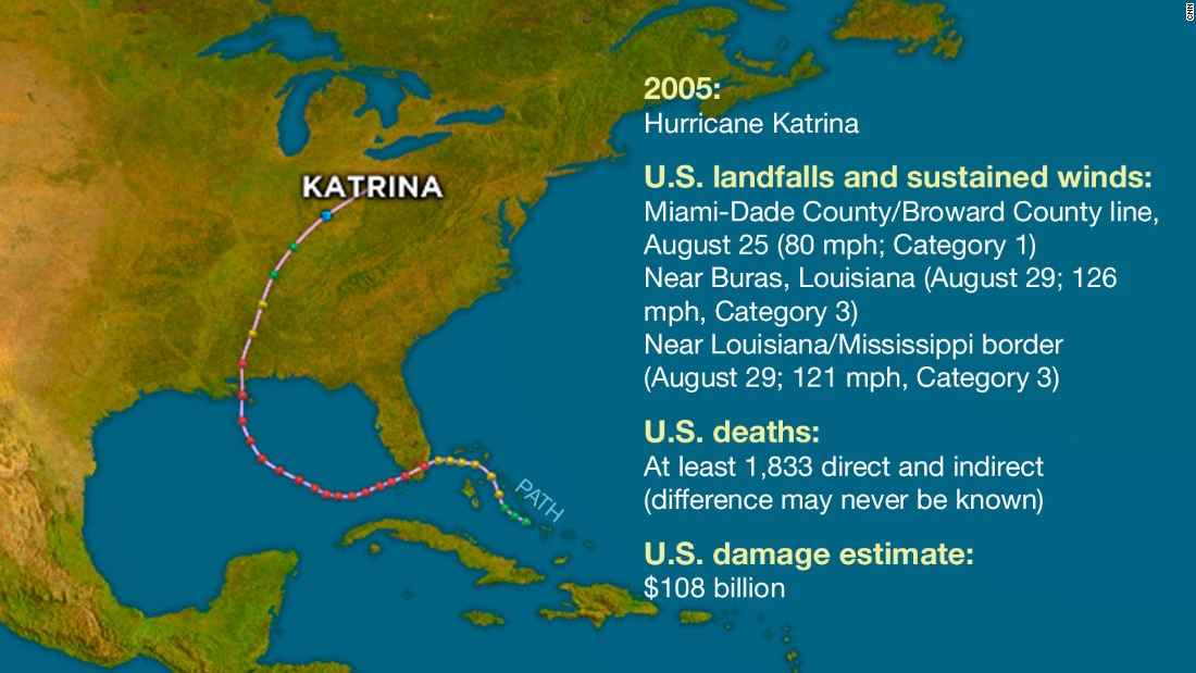 Image result for hurricane katrina blows ashore in southeast louisiana
