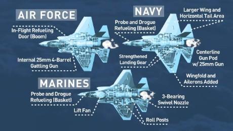 f-35 us joint strike fighter jet profile orig _00010105