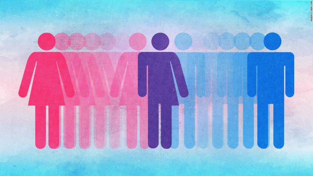 Image result for transgender bathrooms