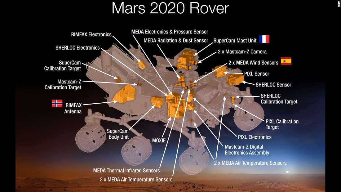 mars 2020 rover payload - photo #12