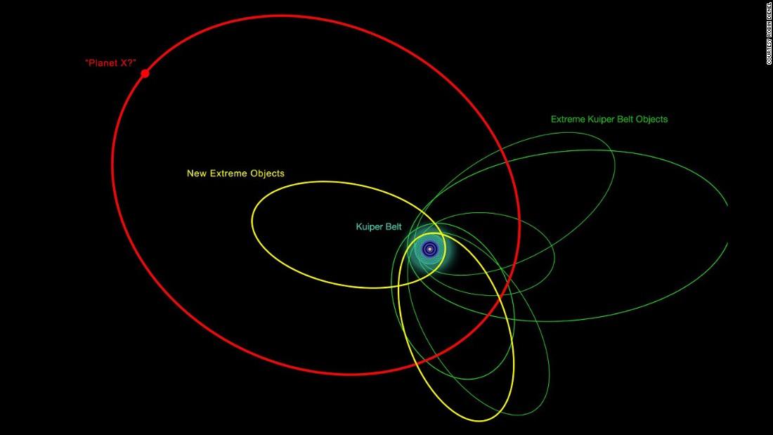 extreme solar system - photo #10