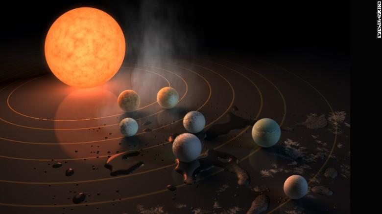 http://i2.cdn.cnn.com/cnnnext/dam/assets/170221161852-trappist-1-planetary-system-exlarge-169.jpg