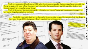 The email exchange Trump Jr. released, in chronological order